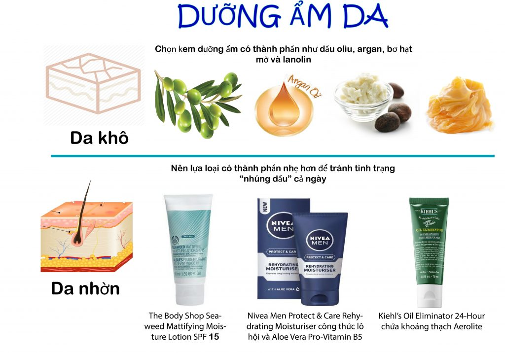 dưỡng ẩm da mặt cho nam